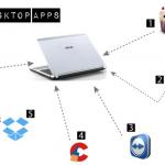 Aplicaţii desktop – favoritele mele