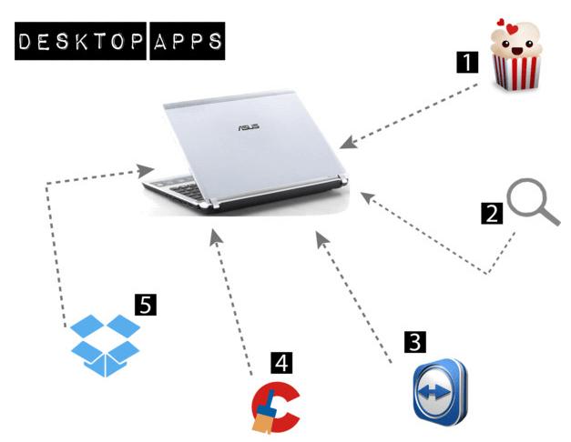 desktopapps